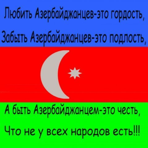 Поздравительные открытки с днем рождения на азербайджанском языке 6
